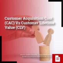 Customer Acquisition Cost (CAC) vs. Customer Lifetime Value (CLV)